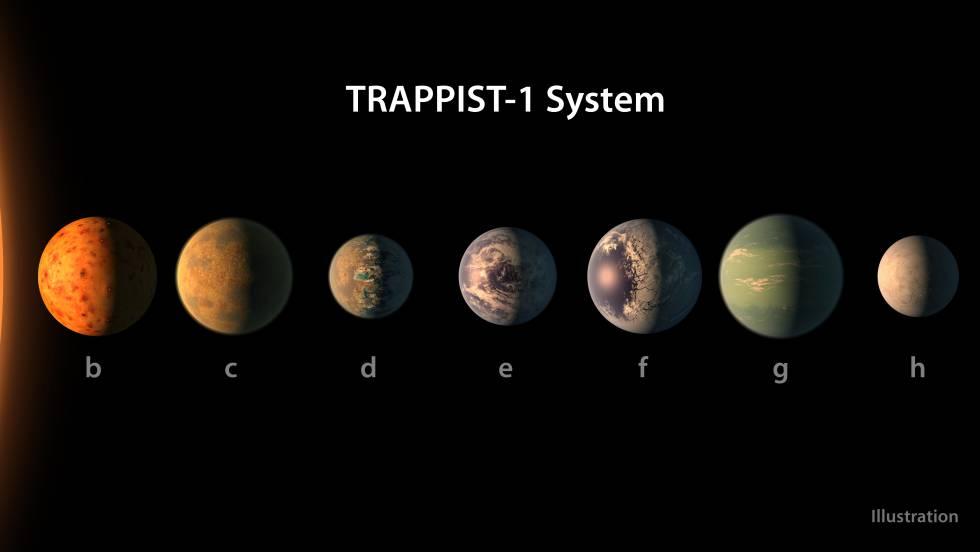 NASA halla sistema solar con siete planetas similares a la Tierra