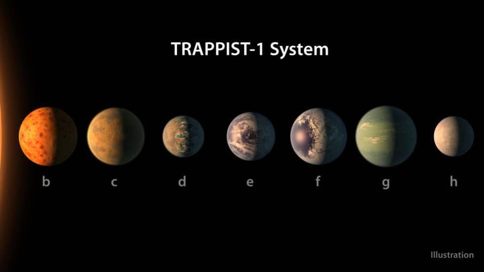 Resultado de imagen para La NASA descubre al menos 7 planetas del tamaño de la Tierra