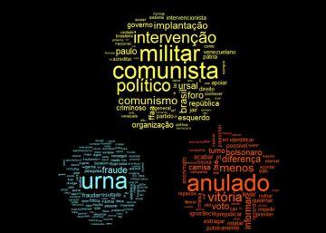 Grupos%20pr%C3%B3-Bolsonaro%20no%20WhatsApp%20orquestram%20not%C3%ADcias%20falsas%20e%20ataques%20pessoais%20na%20internet,%20diz%20pesquisa